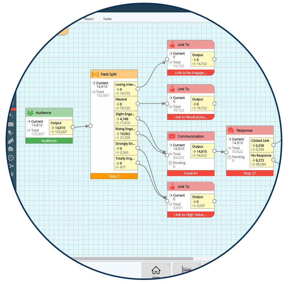 multi-channel-customer-journey-building