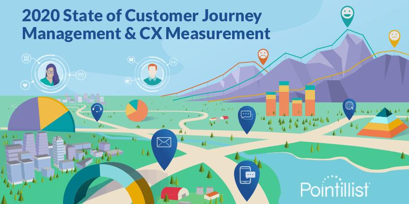 Customer-Journey-Management-CX-Measurement-Report-2020-Blog-Feature2